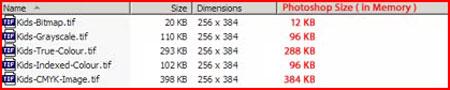طراحی عکس, محاسبه حجم فایل یک تصویر در فتوشاپ
